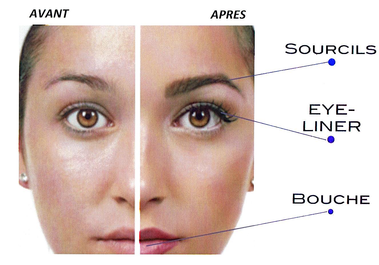 Nouveau dans votre Institut : Maquillage permanent ...